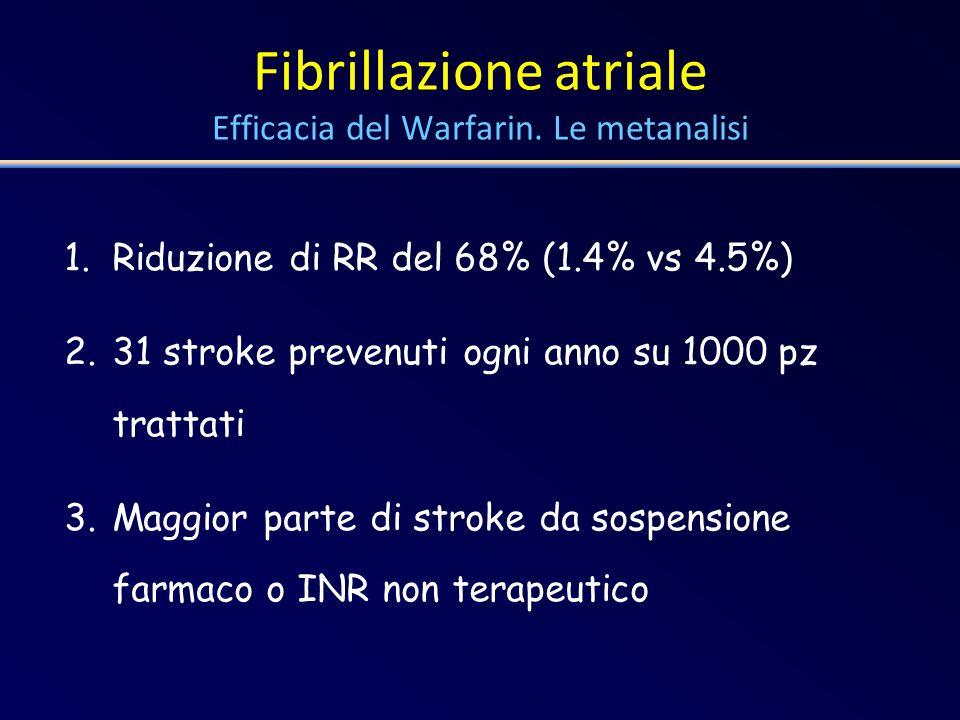 Fibrillazione atriale Efficacia del Warfarin. Le metanalisi