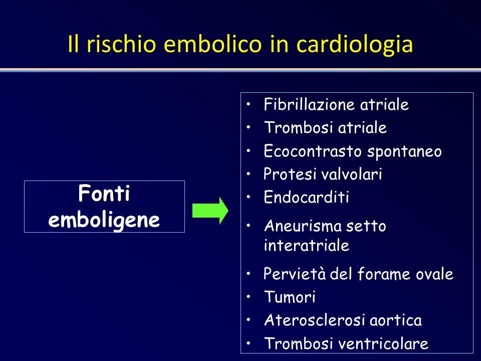 Il rischio embolico in cardiologia