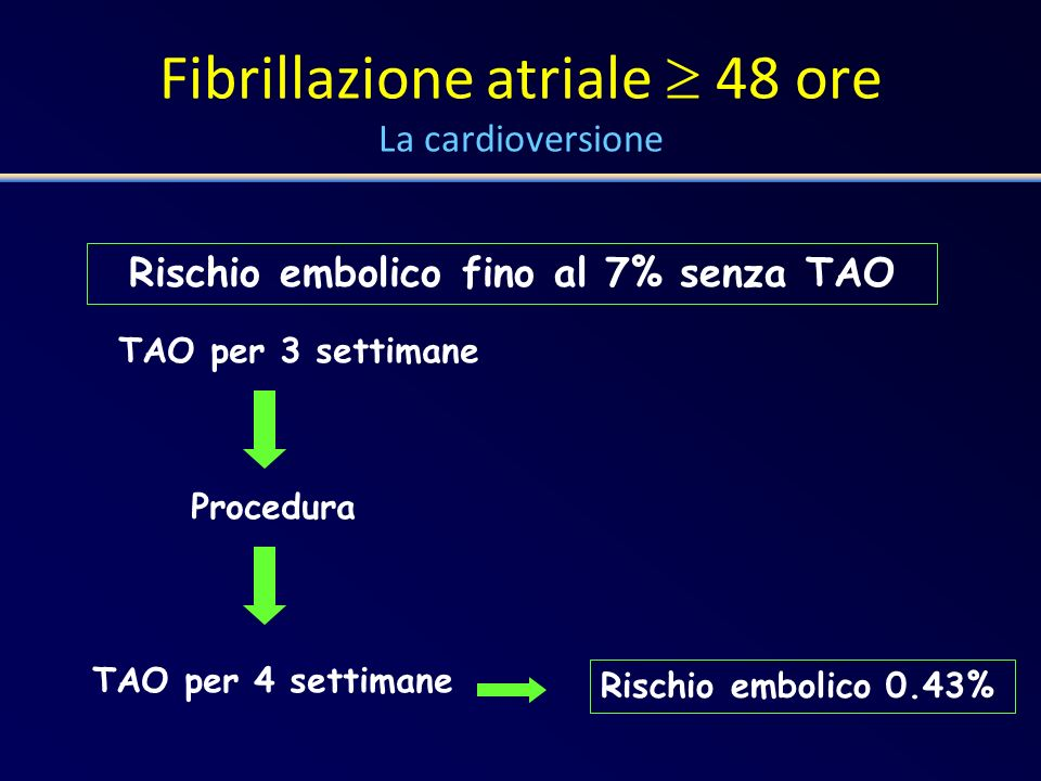 Fibrillazione atriale  48 ore La cardioversione
