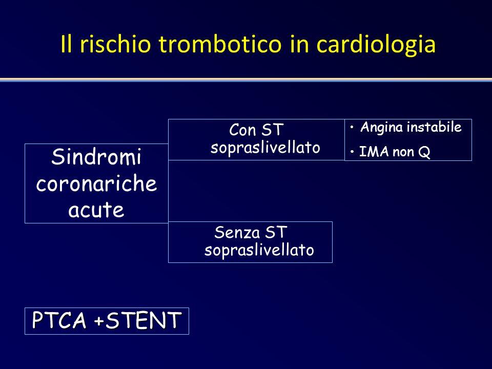 Il rischio trombotico in cardiologia