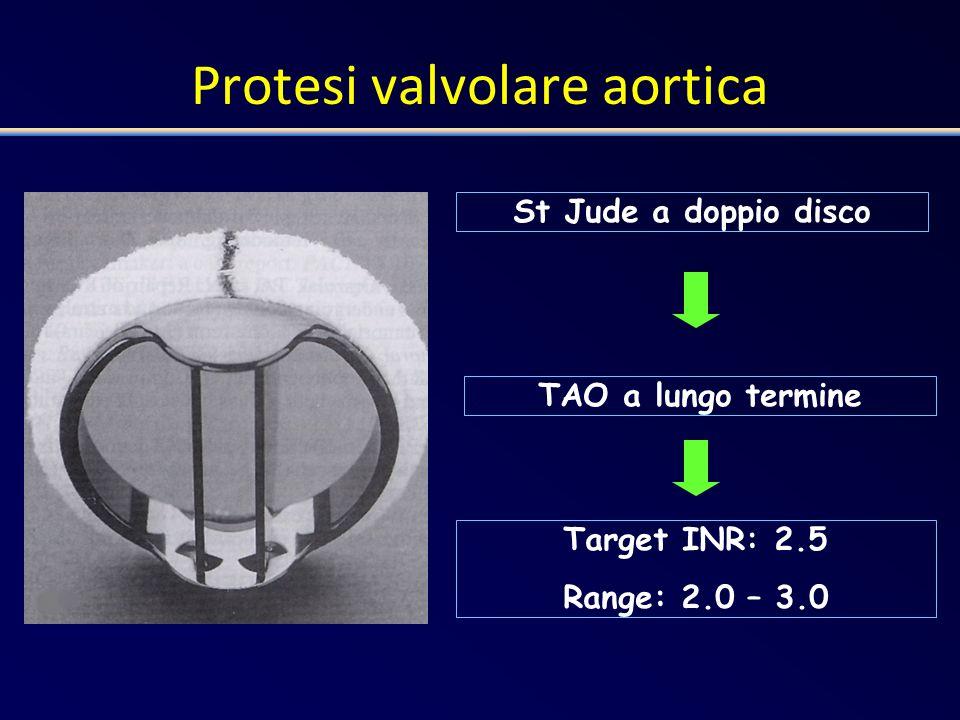 Protesi valvolare aortica