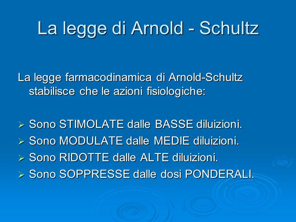 La legge di Arnold - Schultz