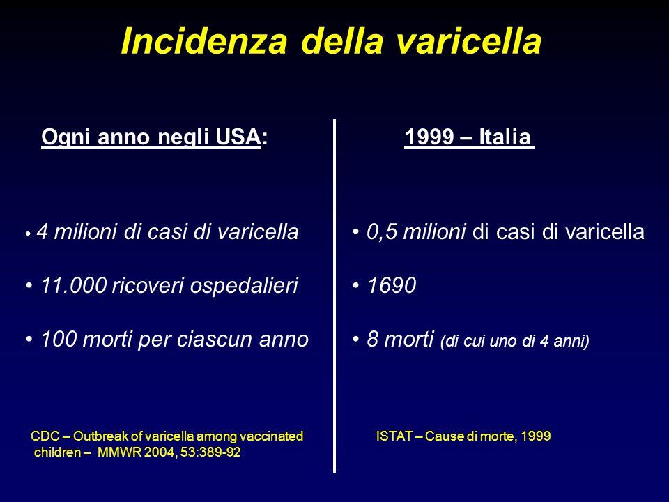 Incidenza della varicella