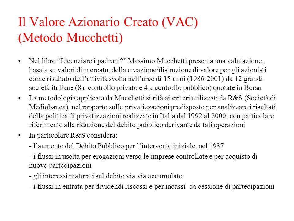 Il Valore Azionario Creato (VAC) (Metodo Mucchetti)