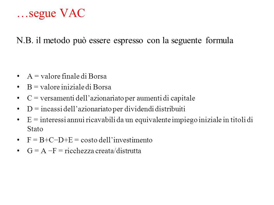 …segue VAC N.B. il metodo può essere espresso con la seguente formula