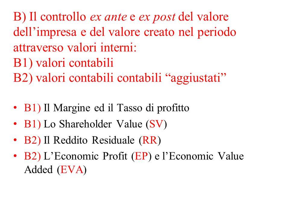 B) Il controllo ex ante e ex post del valore dell'impresa e del valore creato nel periodo attraverso valori interni: B1) valori contabili B2) valori contabili contabili aggiustati