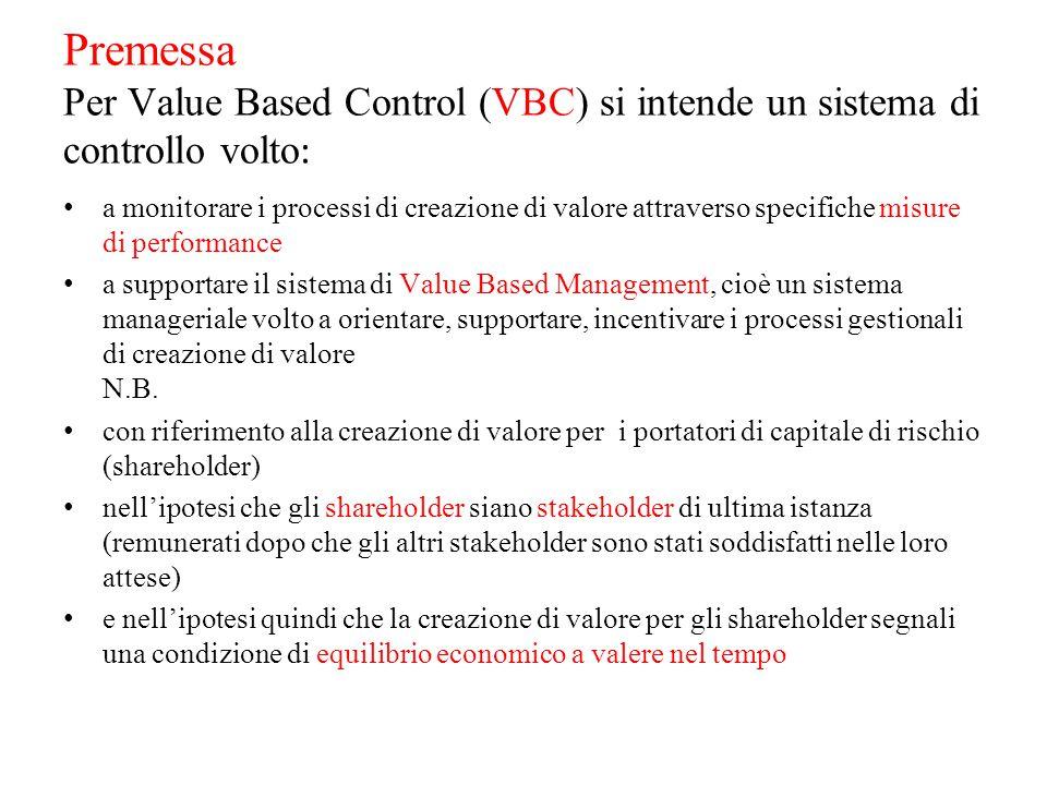 Premessa Per Value Based Control (VBC) si intende un sistema di controllo volto: