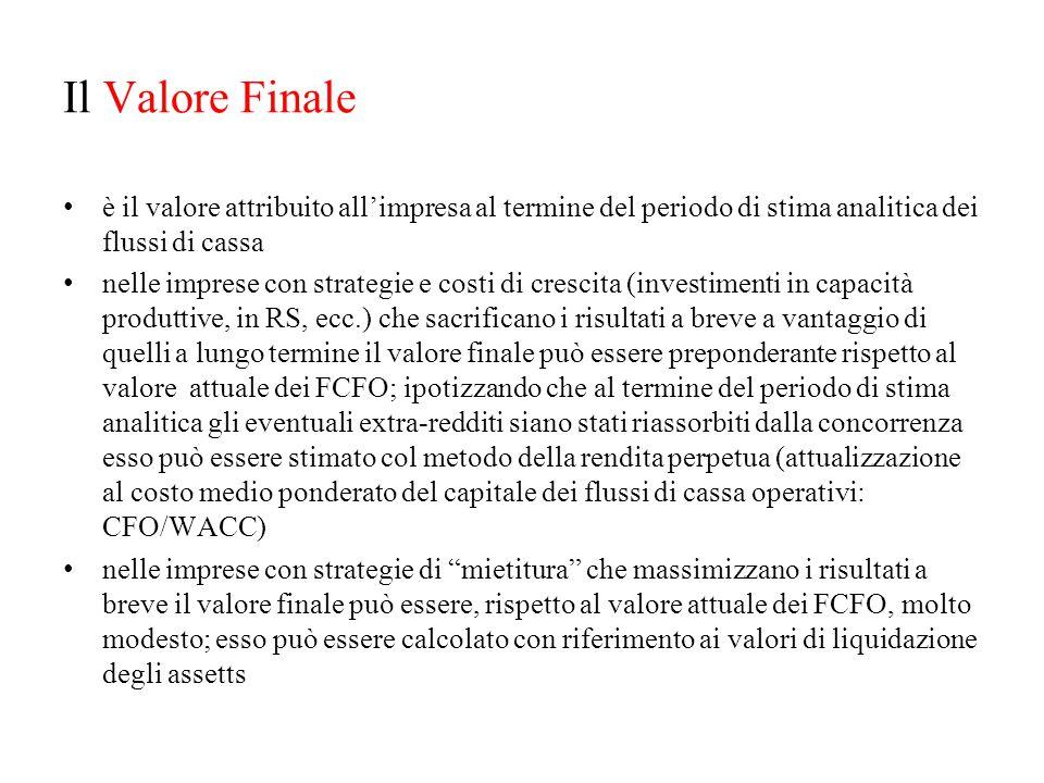 Il Valore Finale è il valore attribuito all'impresa al termine del periodo di stima analitica dei flussi di cassa.