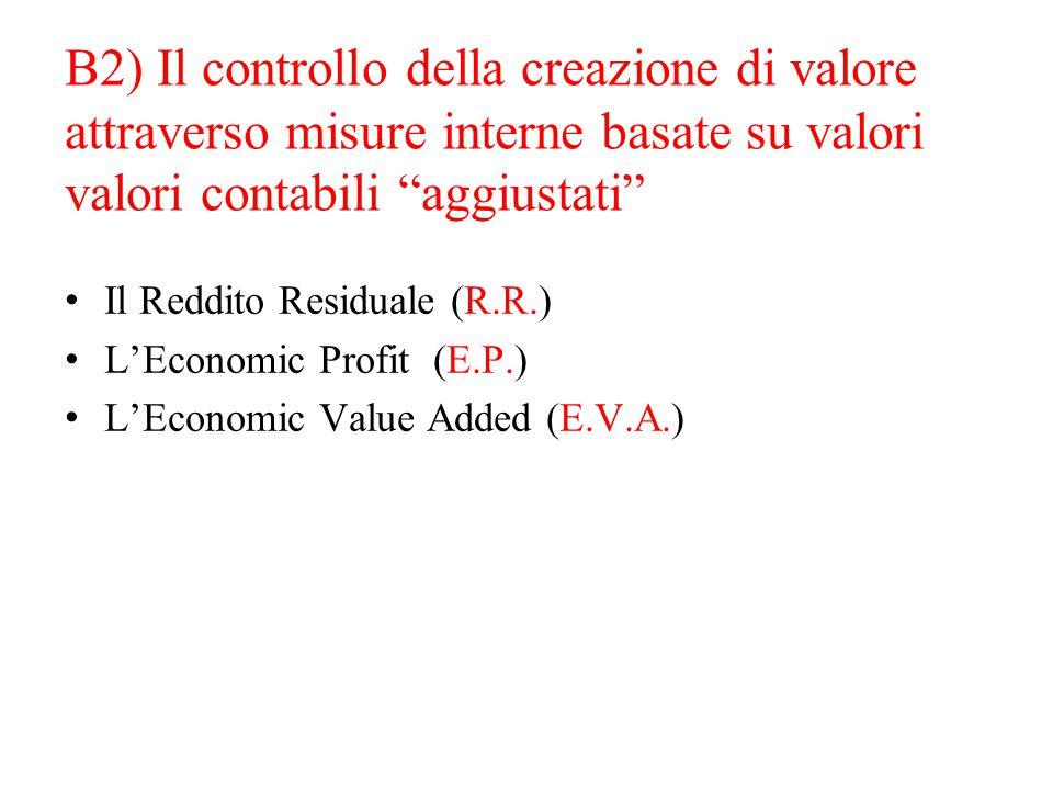 B2) Il controllo della creazione di valore attraverso misure interne basate su valori valori contabili aggiustati