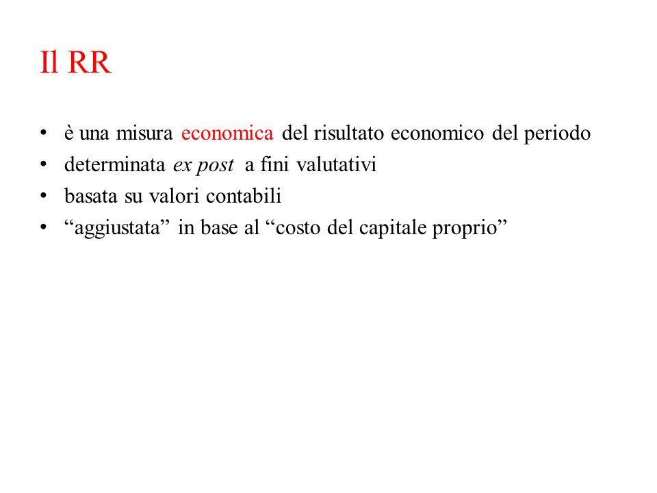 Il RR è una misura economica del risultato economico del periodo