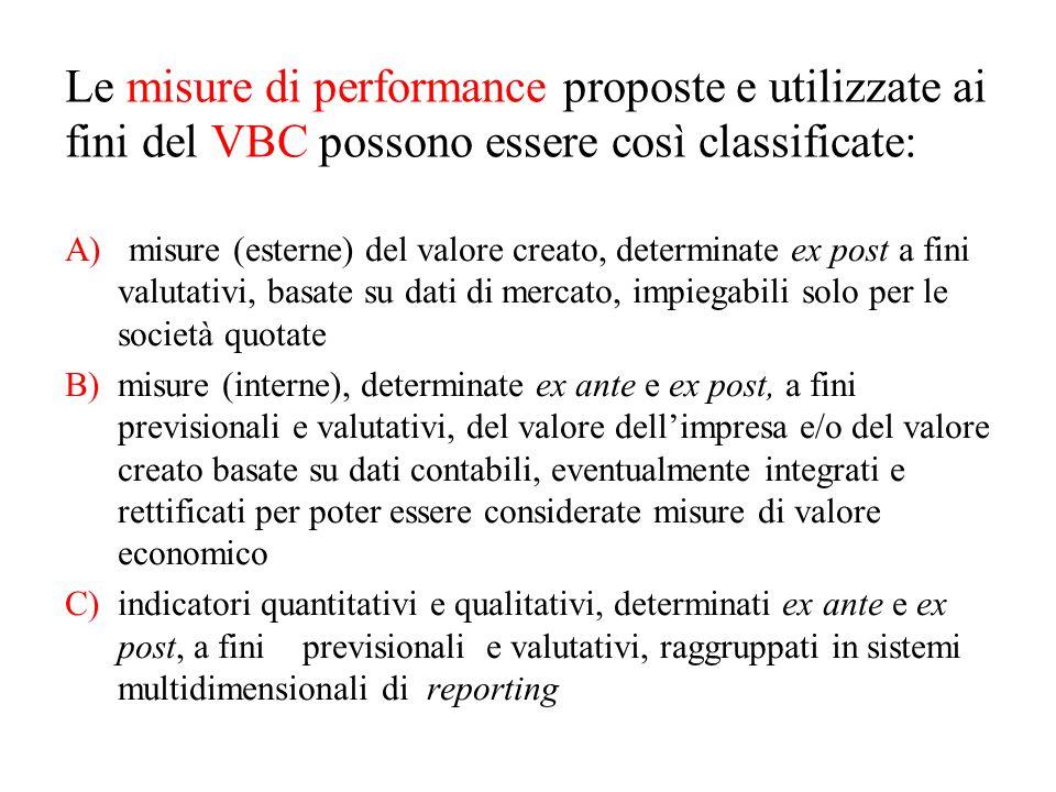Le misure di performance proposte e utilizzate ai fini del VBC possono essere così classificate: