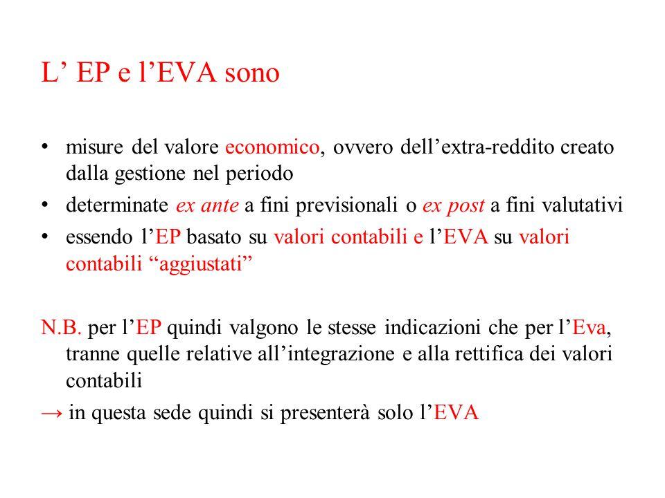 L' EP e l'EVA sono misure del valore economico, ovvero dell'extra-reddito creato dalla gestione nel periodo.