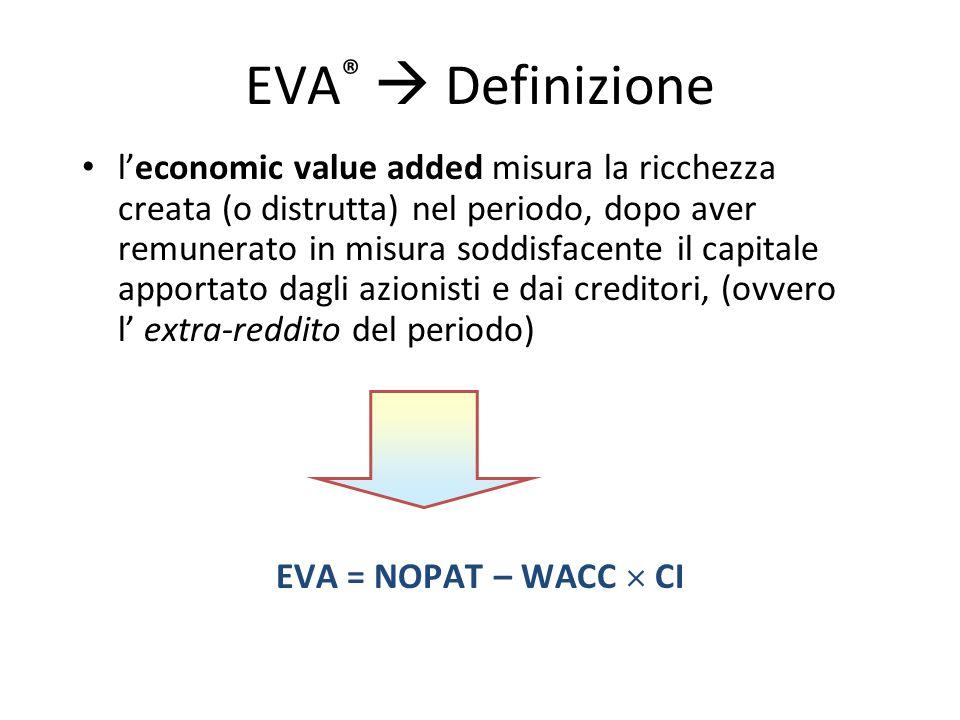 EVA®  Definizione