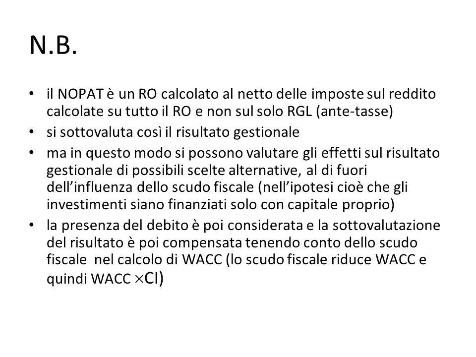 N.B. il NOPAT è un RO calcolato al netto delle imposte sul reddito calcolate su tutto il RO e non sul solo RGL (ante-tasse)