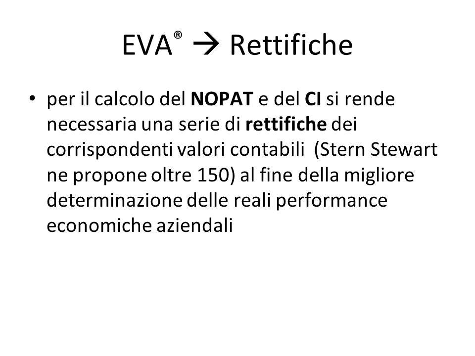 EVA®  Rettifiche
