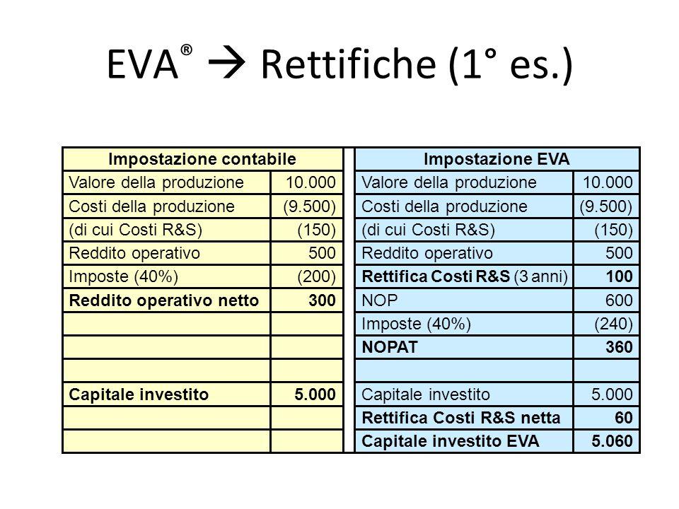 EVA®  Rettifiche (1° es.)