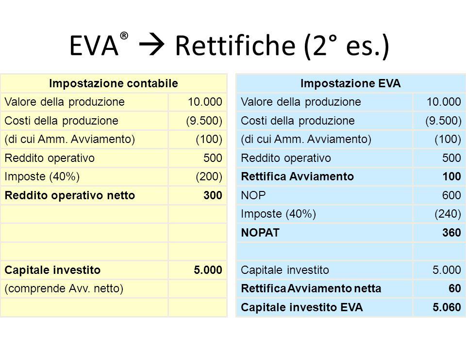 EVA®  Rettifiche (2° es.)