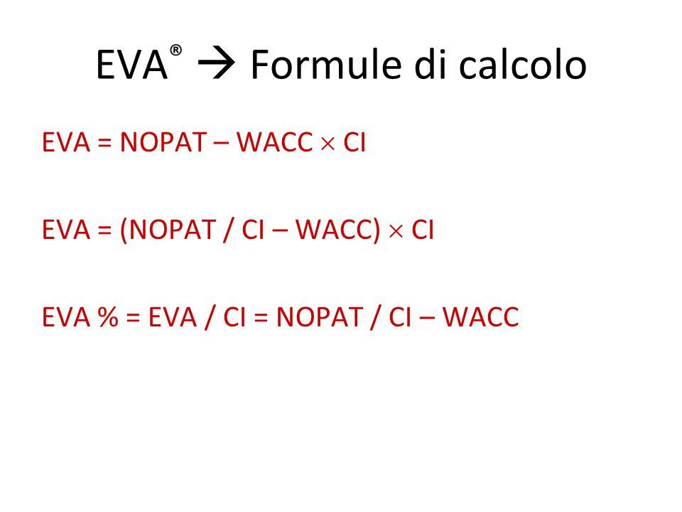 EVA®  Formule di calcolo