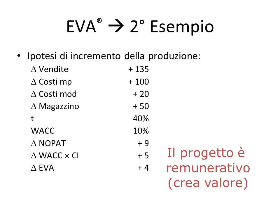 EVA®  2° Esempio Il progetto è remunerativo (crea valore)