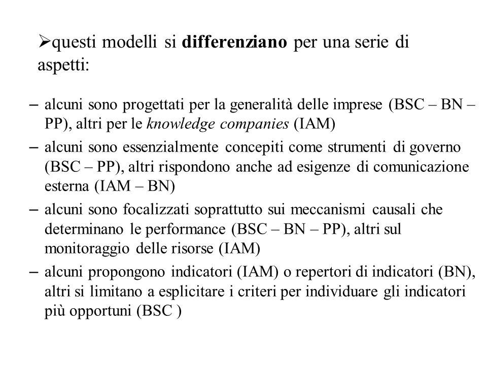 questi modelli si differenziano per una serie di aspetti: