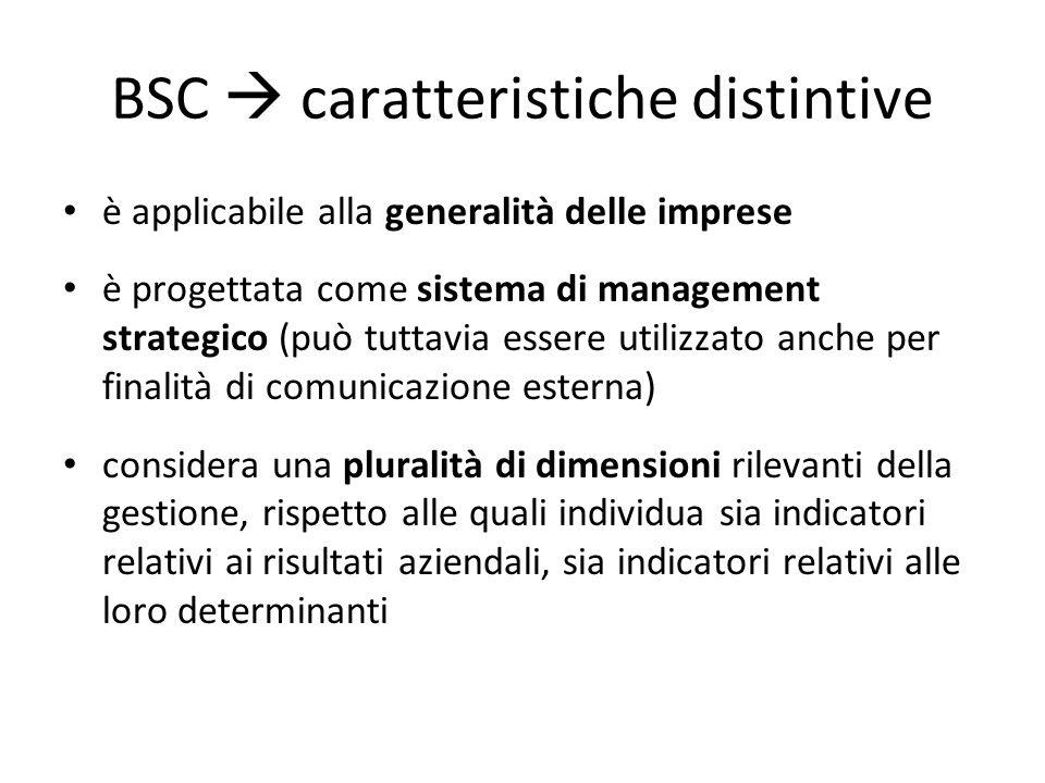 BSC  caratteristiche distintive