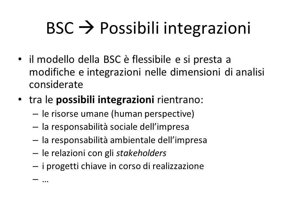 BSC  Possibili integrazioni