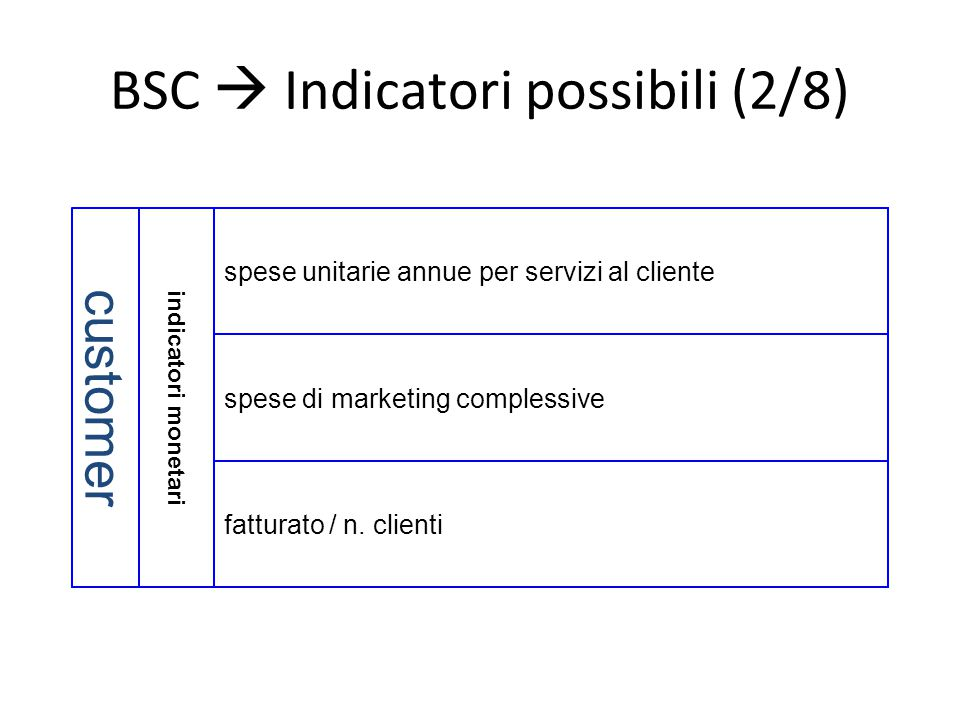 BSC  Indicatori possibili (2/8)