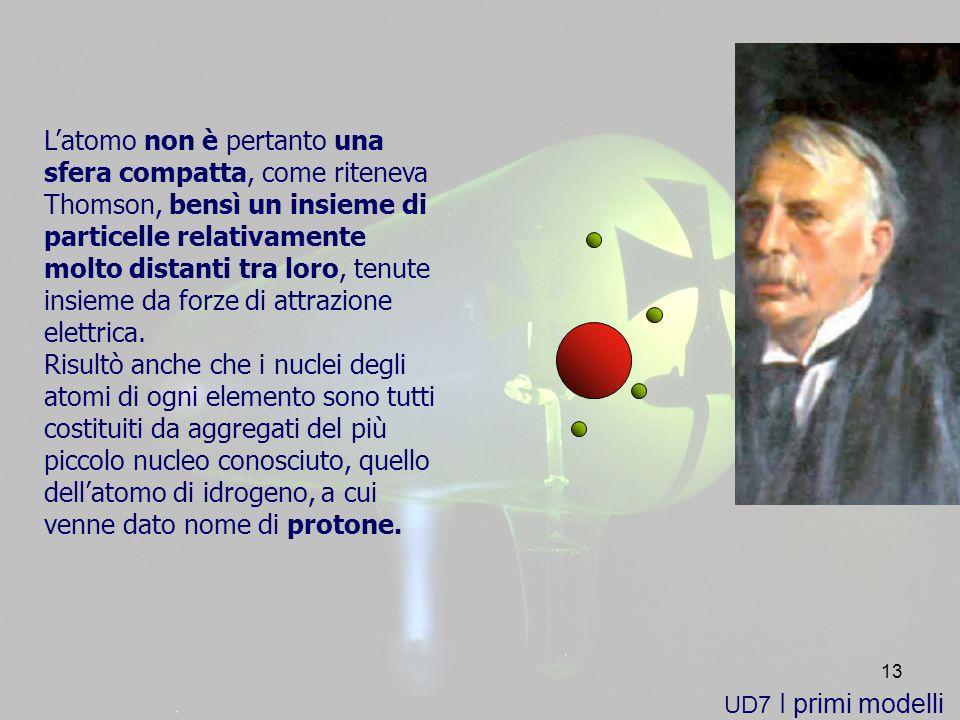 L'atomo non è pertanto una sfera compatta, come riteneva Thomson, bensì un insieme di particelle relativamente molto distanti tra loro, tenute insieme da forze di attrazione elettrica.