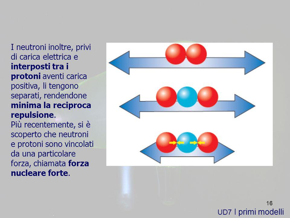 I neutroni inoltre, privi di carica elettrica e interposti tra i protoni aventi carica positiva, li tengono separati, rendendone minima la reciproca repulsione.