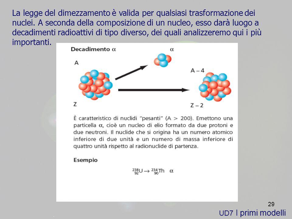 La legge del dimezzamento è valida per qualsiasi trasformazione dei nuclei. A seconda della composizione di un nucleo, esso darà luogo a decadimenti radioattivi di tipo diverso, dei quali analizzeremo qui i più importanti.