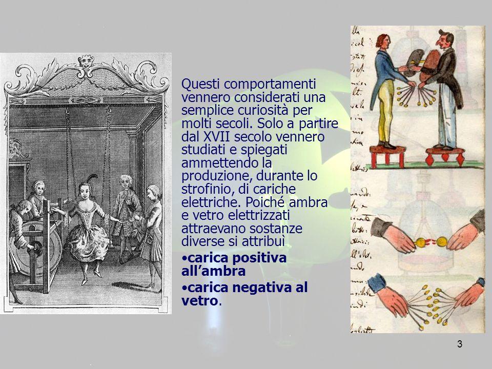 Questi comportamenti vennero considerati una semplice curiosità per molti secoli. Solo a partire dal XVII secolo vennero studiati e spiegati ammettendo la produzione, durante lo strofinio, di cariche elettriche. Poiché ambra e vetro elettrizzati attraevano sostanze diverse si attribuì