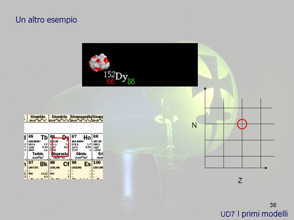 Un altro esempio N Z UD7 I primi modelli