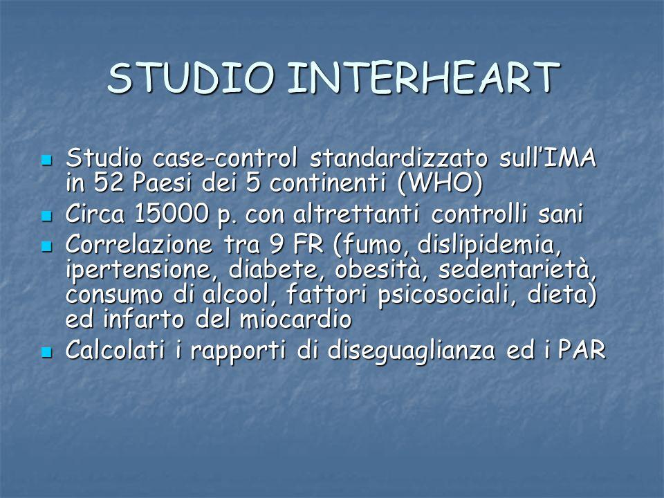 STUDIO INTERHEART Studio case-control standardizzato sull'IMA in 52 Paesi dei 5 continenti (WHO) Circa 15000 p. con altrettanti controlli sani.
