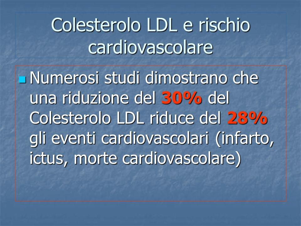 Colesterolo LDL e rischio cardiovascolare