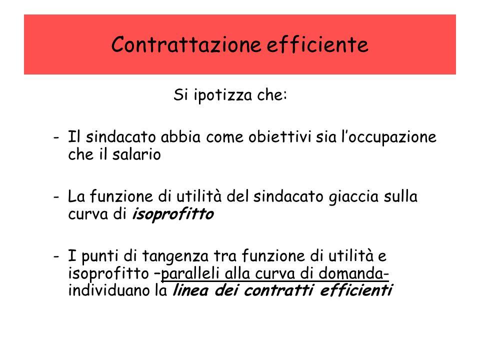 Contrattazione efficiente