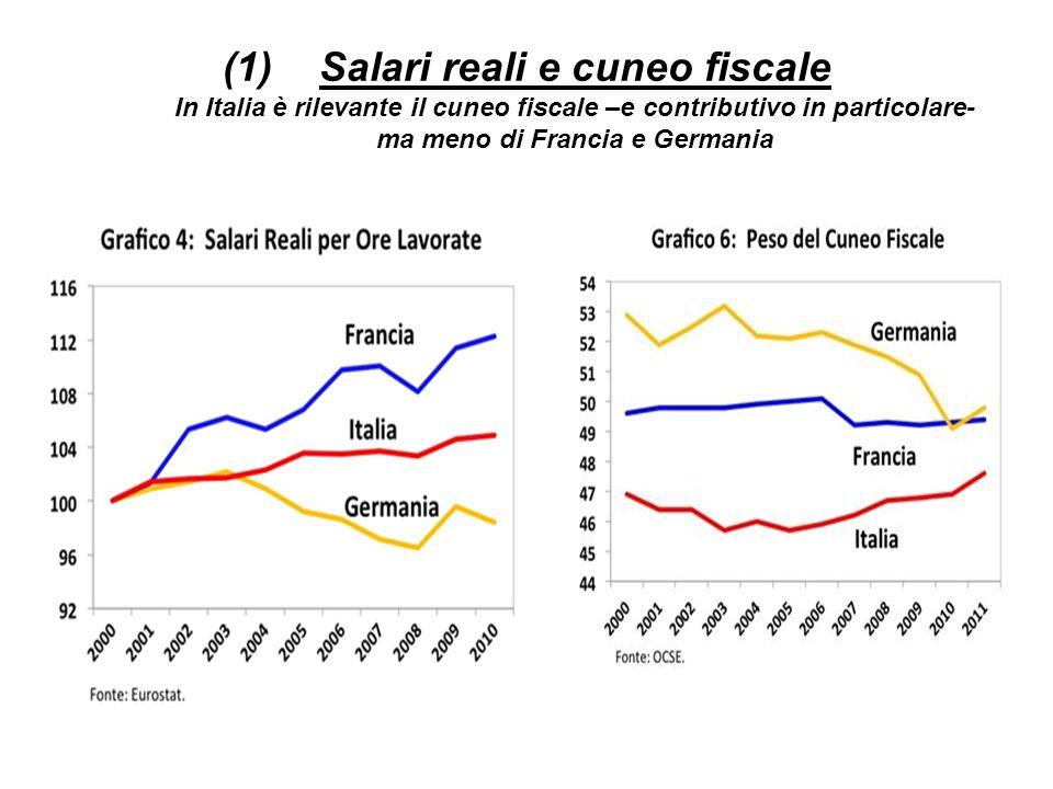 Salari reali e cuneo fiscale In Italia è rilevante il cuneo fiscale –e contributivo in particolare- ma meno di Francia e Germania