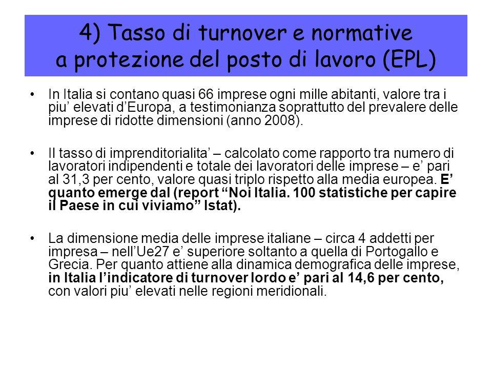 4) Tasso di turnover e normative a protezione del posto di lavoro (EPL)