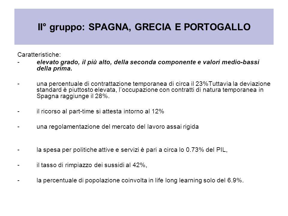 II° gruppo: SPAGNA, GRECIA E PORTOGALLO