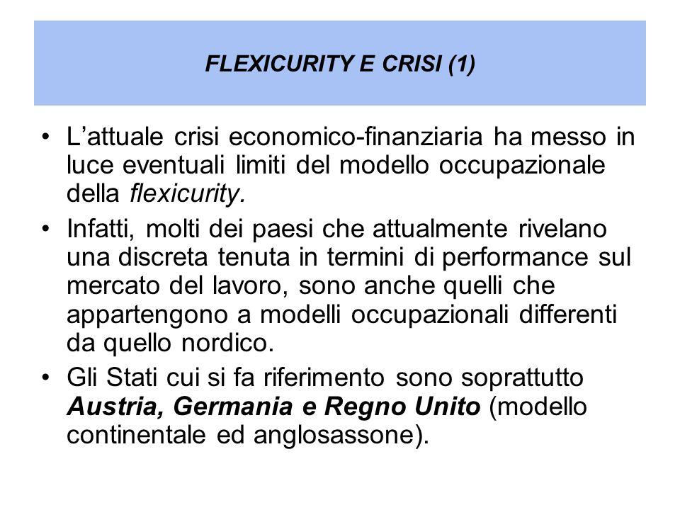 FLEXICURITY E CRISI (1) L'attuale crisi economico-finanziaria ha messo in luce eventuali limiti del modello occupazionale della flexicurity.