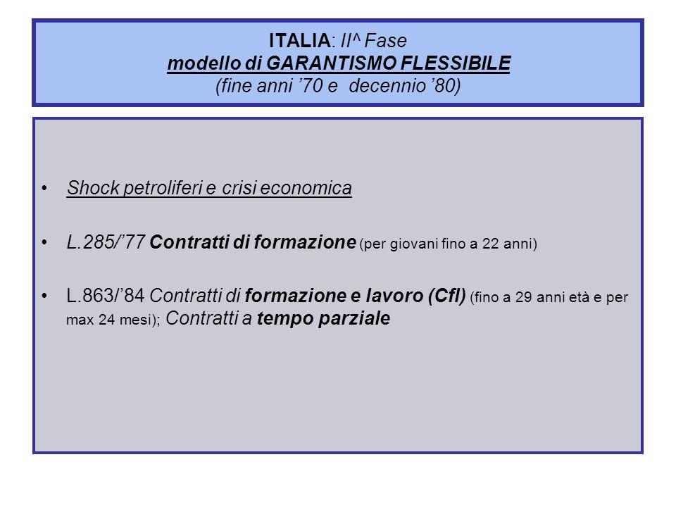 ITALIA: II^ Fase modello di GARANTISMO FLESSIBILE (fine anni '70 e decennio '80)