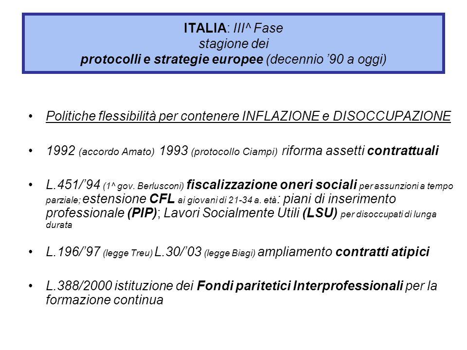 ITALIA: III^ Fase stagione dei protocolli e strategie europee (decennio '90 a oggi)