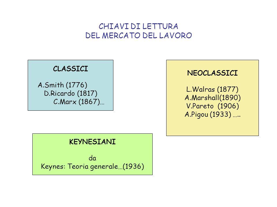 CHIAVI DI LETTURA DEL MERCATO DEL LAVORO