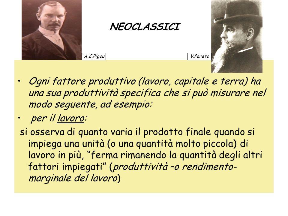 NEOCLASSICI A.C.Pigou. V.Pareto.