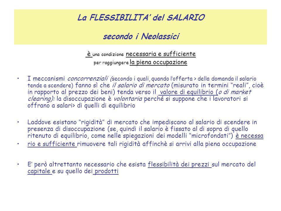 La FLESSIBILITA' del SALARIO secondo i Neolassici