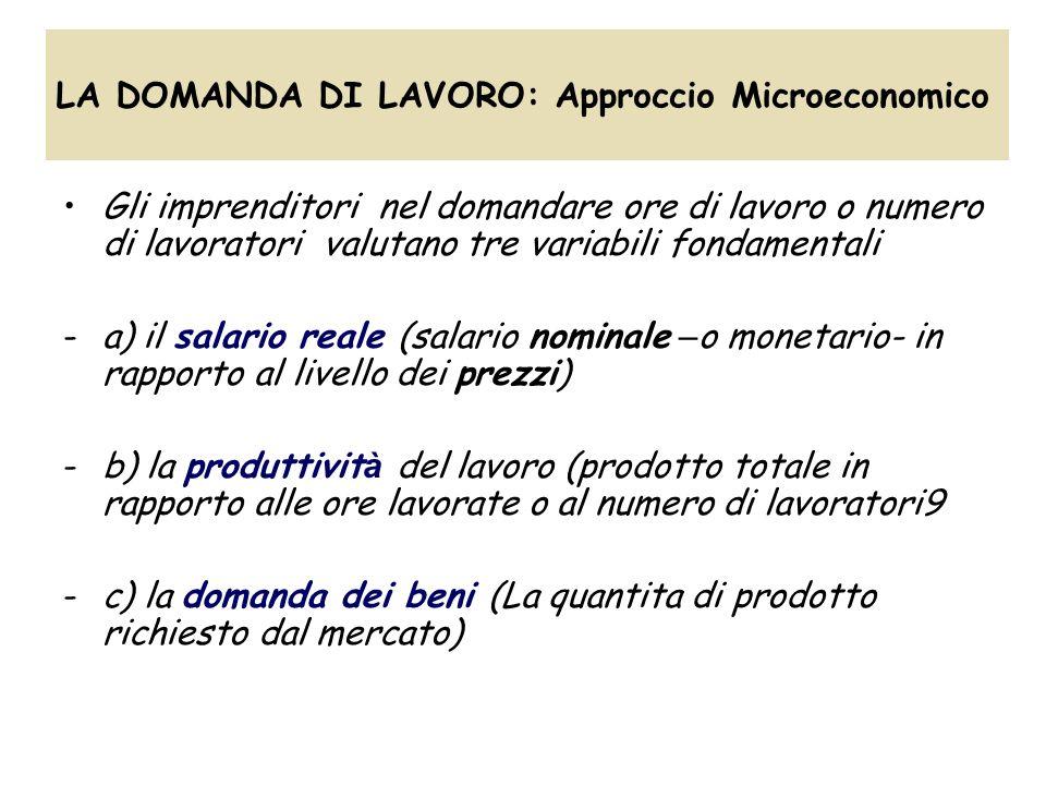 LA DOMANDA DI LAVORO: Approccio Microeconomico