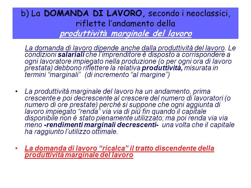 b) La DOMANDA DI LAVORO, secondo i neoclassici, riflette l'andamento della produttività marginale del lavoro