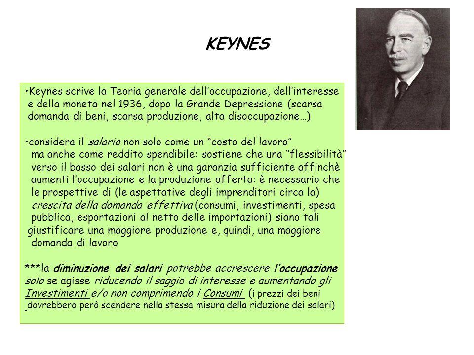 KEYNES Keynes scrive la Teoria generale dell'occupazione, dell'interesse. e della moneta nel 1936, dopo la Grande Depressione (scarsa.