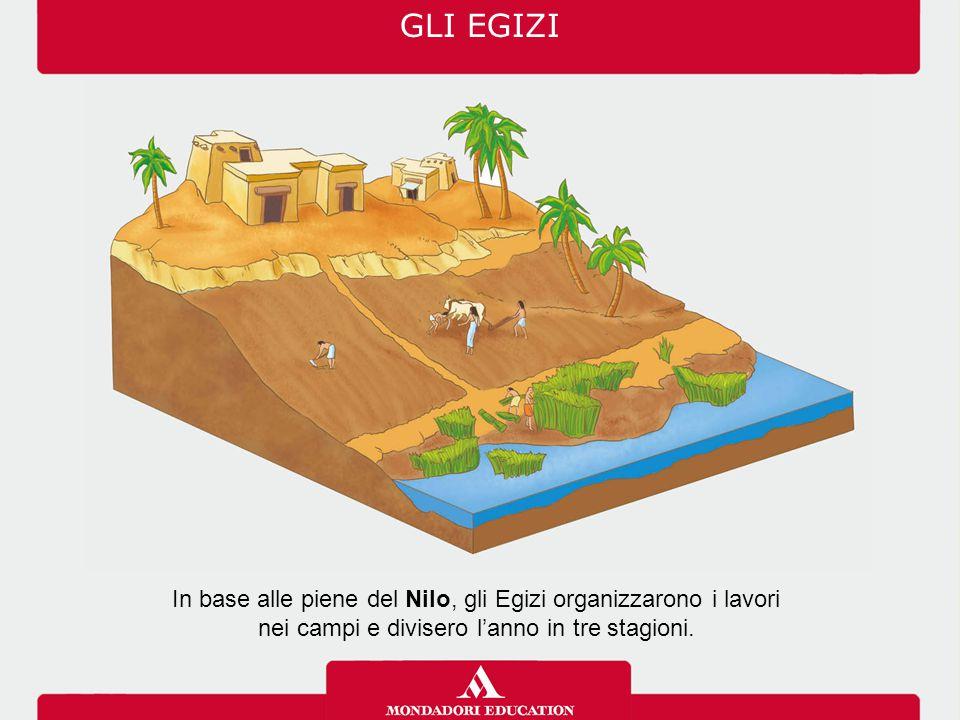 GLI EGIZI In base alle piene del Nilo, gli Egizi organizzarono i lavori.