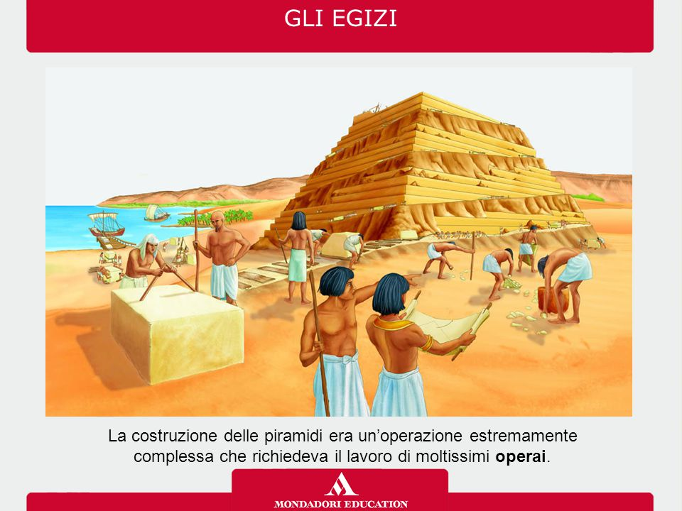 GLI EGIZI La costruzione delle piramidi era un'operazione estremamente