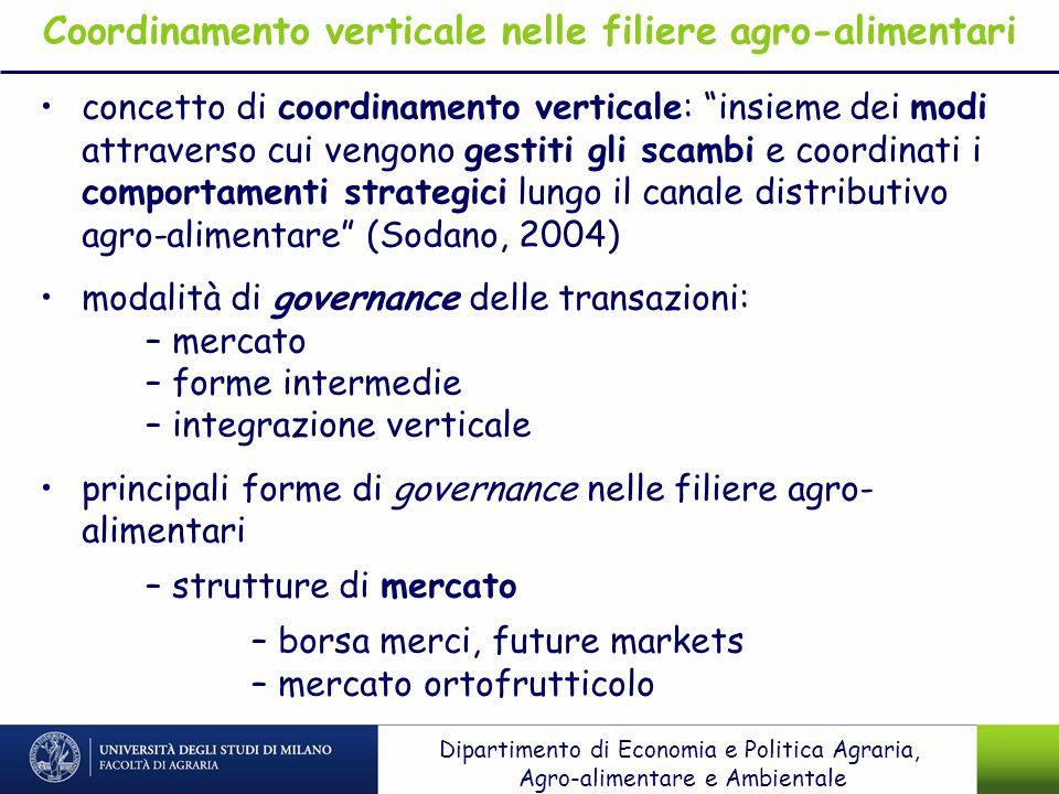 Coordinamento verticale nelle filiere agro-alimentari